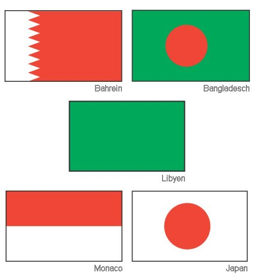 Welches Land Hat Die Einfachste Nationalflagge?