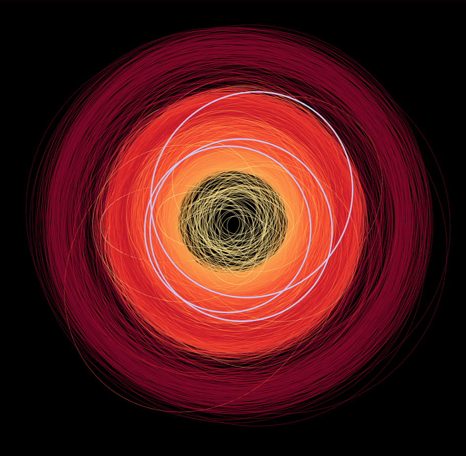 Überall Asteroiden