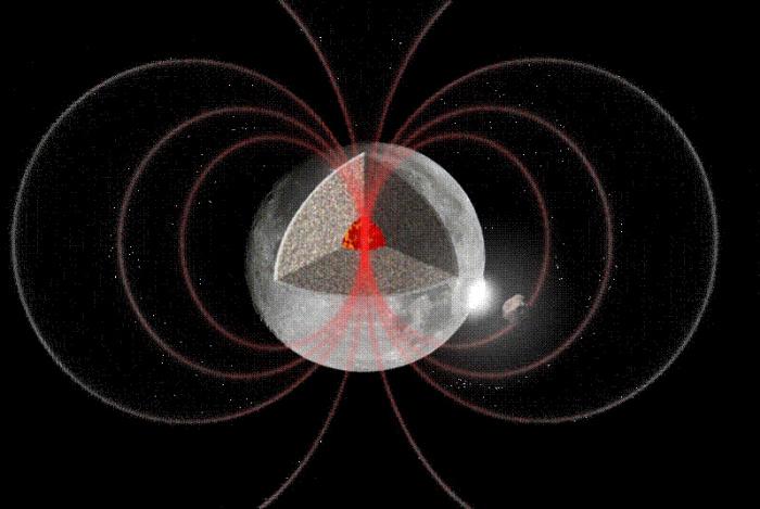 Magnetfeld Der Erde Wallpaper Lunares Magnetfeld