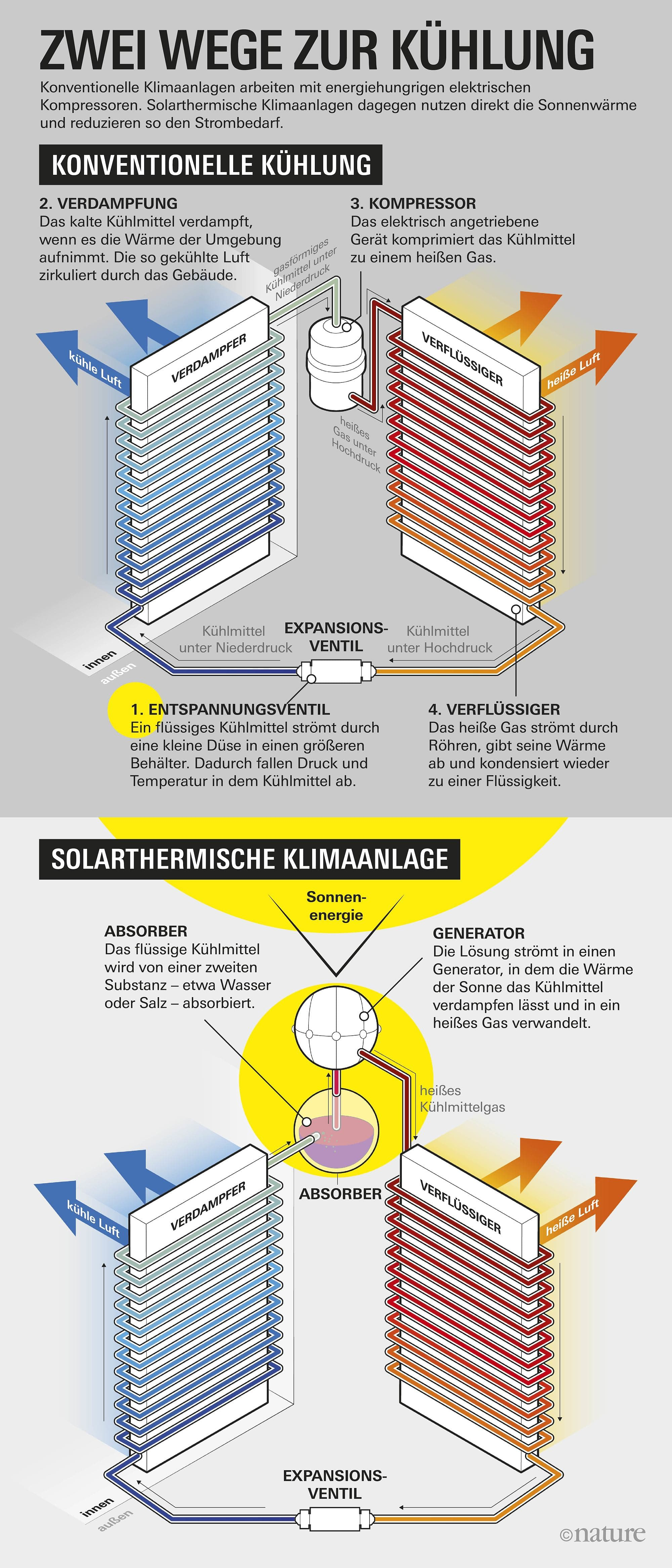 Groß Verflüssiger Motor Schaltplan Zeitgenössisch - Schaltplan Serie ...
