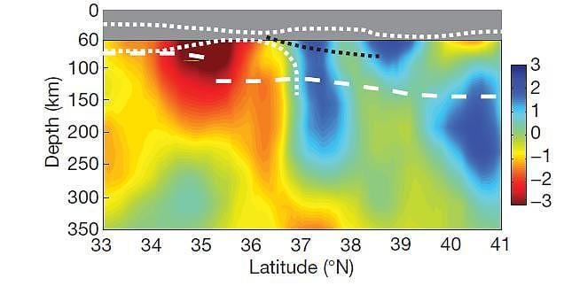 Geologie Wie Entstand Der Grand Canyon Spektrum Der Wissenschaft