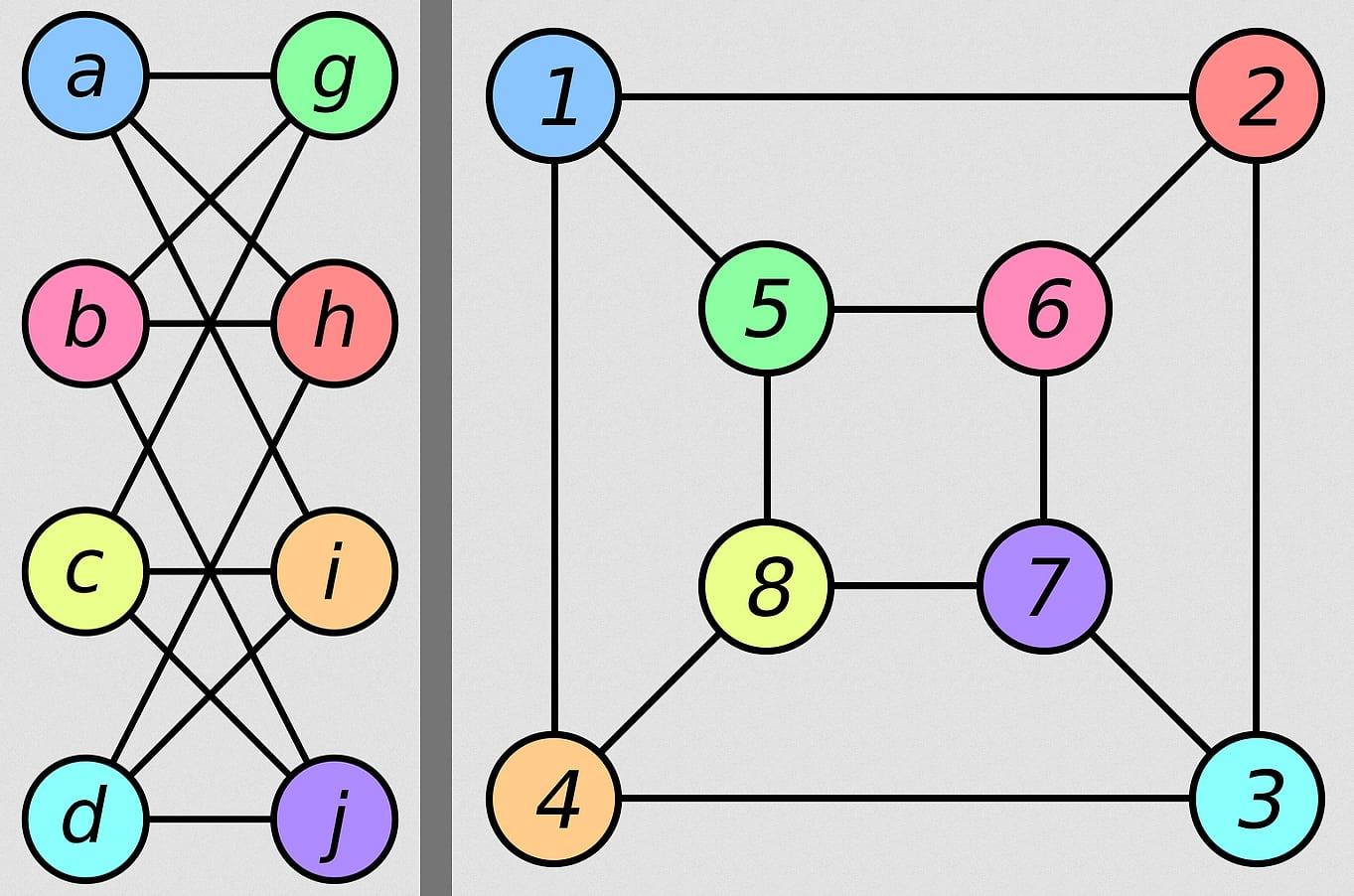 Wunderbar Website Mathematische Probleme Kostenlos Zu Lösen Bilder ...