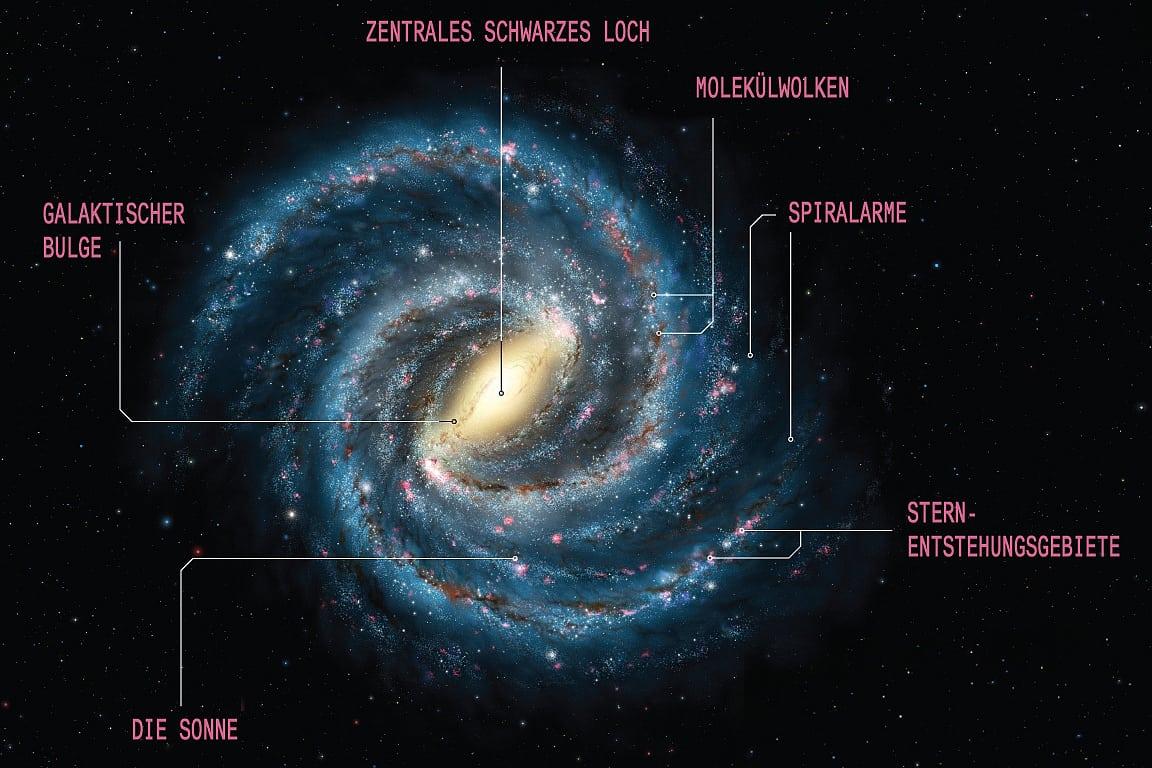 Neues Aus Der Astronomie