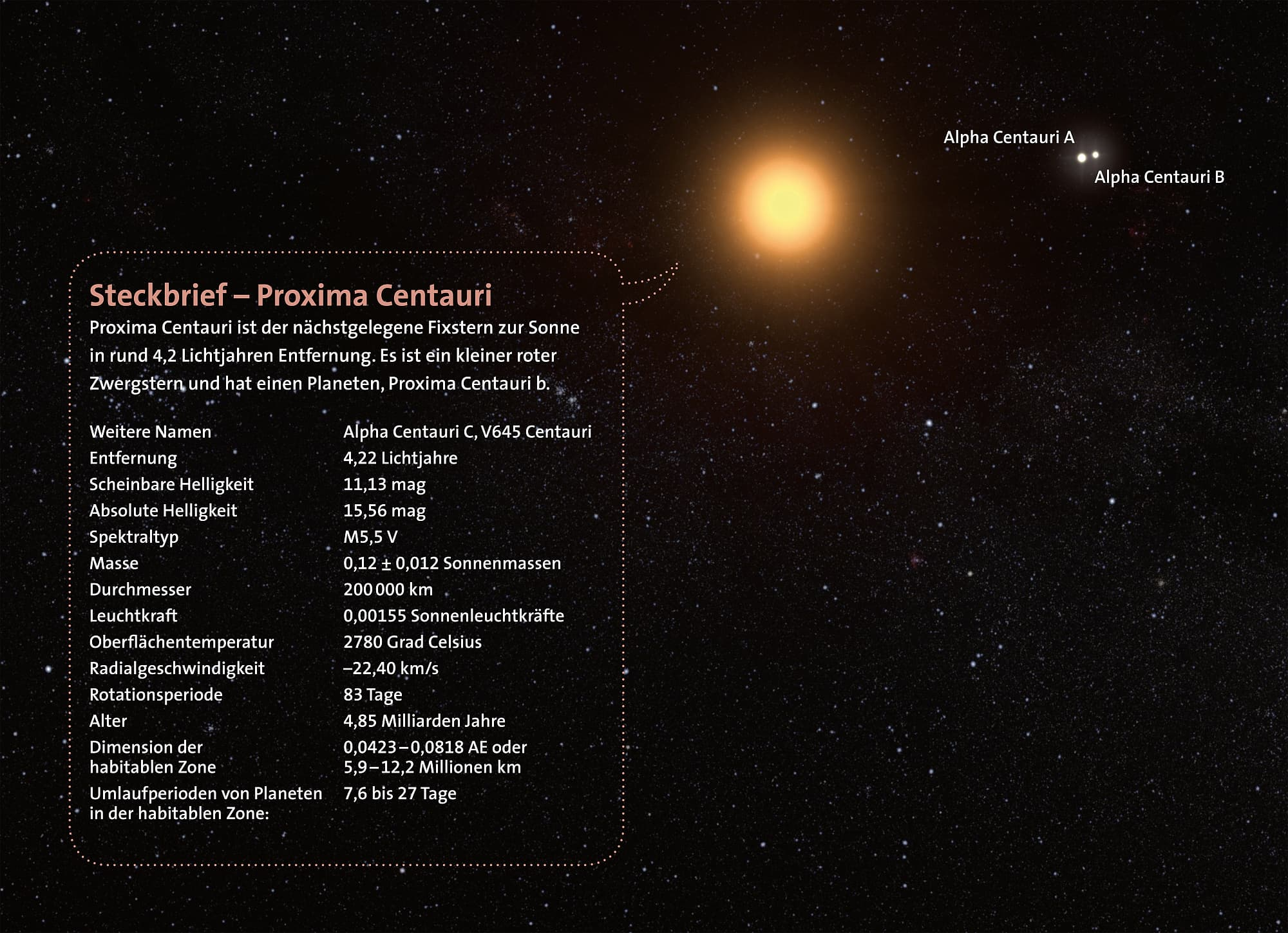 Voyager 1 Entfernung