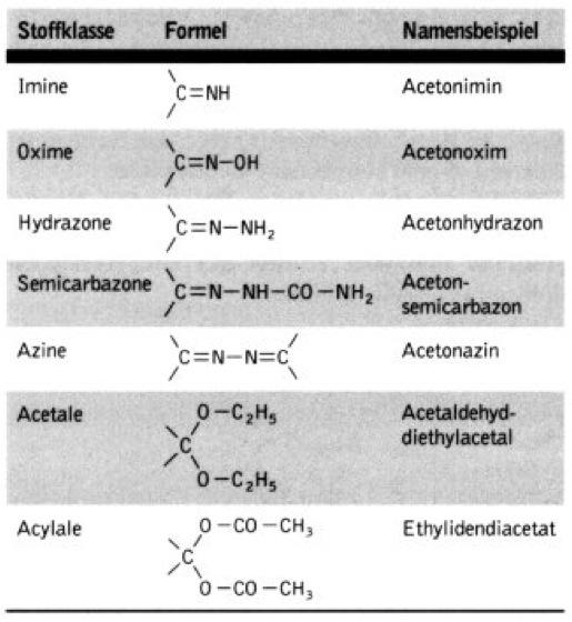 Nomenklatur Lexikon Der Chemie