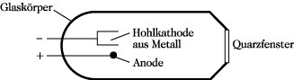 buy Introduction to Maya Hieroglyphs: XIX European