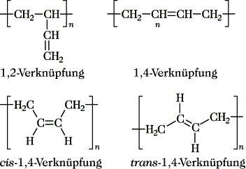 Kautschuk Lexikon Der Chemie