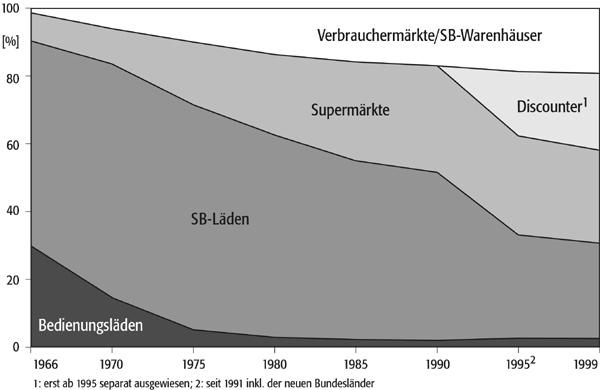 Betriebsformen Lexikon Der Geographie
