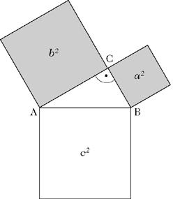 der satz des pythagoras lexikon der mathematik. Black Bedroom Furniture Sets. Home Design Ideas