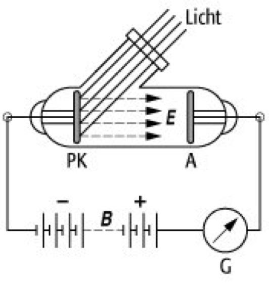 Photokathode