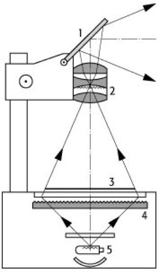 Häufig Projektor - Lexikon der Physik XZ35
