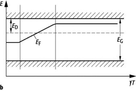 elektrische Leitung - Lexikon der Physik