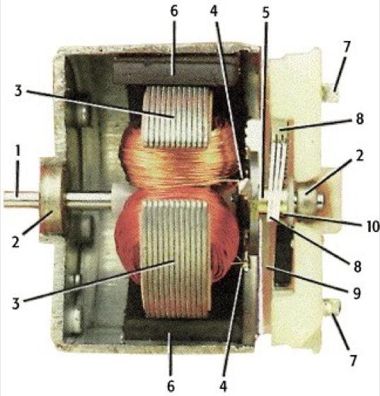 Elektromotor - Lexikon der Physik