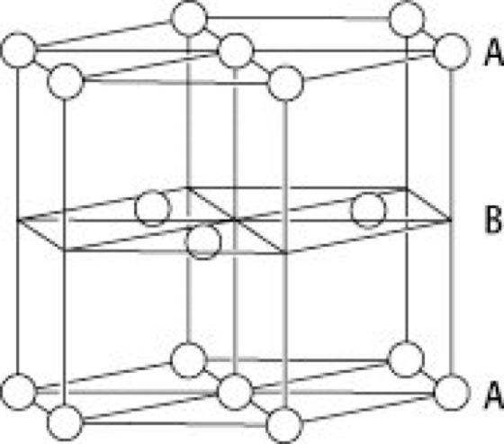 hexagonal dichteste packung lexikon der physik. Black Bedroom Furniture Sets. Home Design Ideas