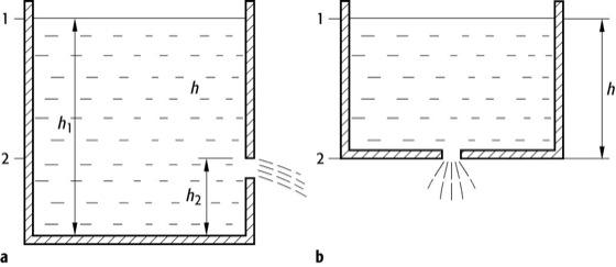 ausflu aus ffnungen lexikon der physik. Black Bedroom Furniture Sets. Home Design Ideas